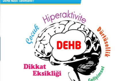 Dikkat Eksikliği ve Hiperaktivite Bozukluğu / DEHB